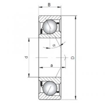 ISO 7036 C angular contact ball bearings