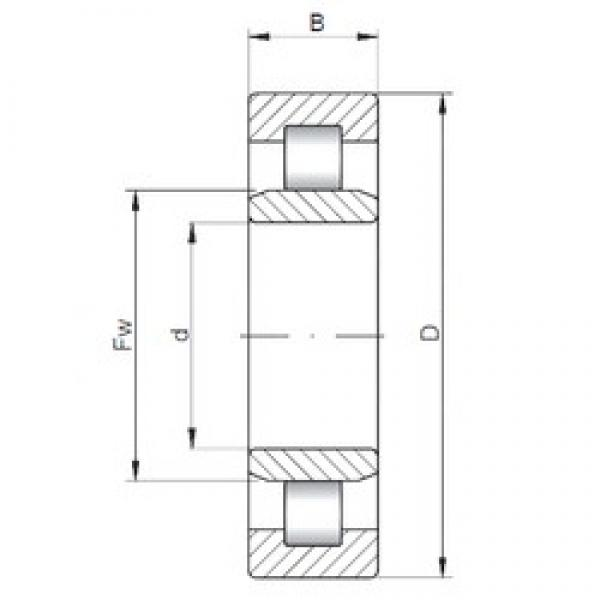 ISO NU3217 cylindrical roller bearings #2 image
